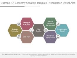Example Of Economy Creation Template Presentation Visual Aids