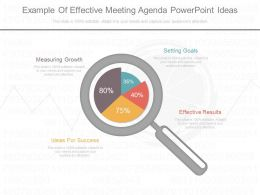 Example Of Effective Meeting Agenda Power Point Ideas