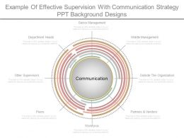 Example Of Effective Supervision With Communication Strategy Ppt Background Designs