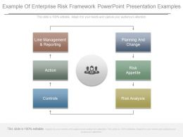 Example Of Enterprise Risk Framework Powerpoint Presentation Examples