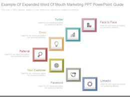 Example Of Expanded Word Of Mouth Marketing Ppt Powerpoint Guide