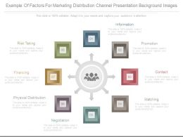 Example Of Factors For Marketing Distribution Channel Presentation Background Images