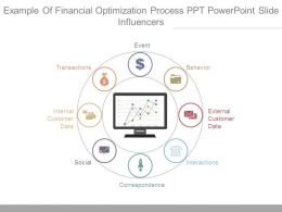 Example Of Financial Optimization Process Ppt Powerpoint Slide Influencers