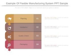 Example Of Flexible Manufacturing System Ppt Sample