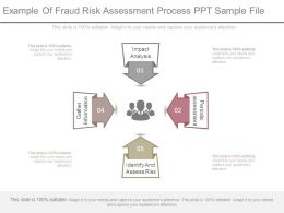 example_of_fraud_risk_assessment_process_ppt_sample_file_Slide01