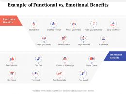 Example Of Functional Vs Emotional Benefits Feel Free Ppt Powerpoint Presentation Show Icon