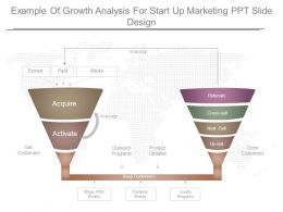 Example Of Growth Analysis For Start Up Marketing Ppt Slide Design