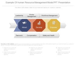 Example Of Human Resource Management Model Ppt Presentation
