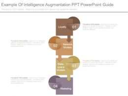Example Of Intelligence Augmentation Ppt Powerpoint Guide