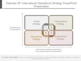 Example Of International Operational Strategy Powerpoint Presentation