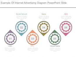 Example Of Internet Advertising Diagram Powerpoint Slide