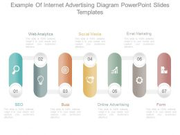 Example Of Internet Advertising Diagram Powerpoint Slides Templates