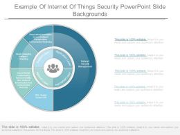 Example Of Internet Of Things Security Powerpoint Slide Backgrounds