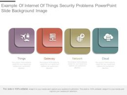 Example Of Internet Of Things Security Problems Powerpoint Slide Background Image