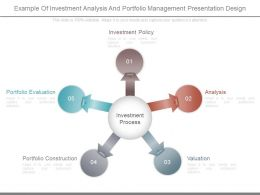 Example Of Investment Analysis And Portfolio Management Presentation Design