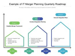 Example Of IT Merger Planning Quarterly Roadmap