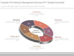 Example Of It Network Management Services Ppt Sample Download