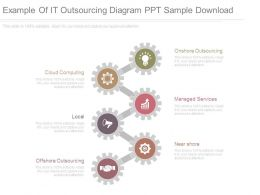 Example Of It Outsourcing Diagram Ppt Sample Download