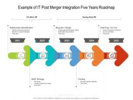 Example Of IT Post Merger Integration Five Years Roadmap