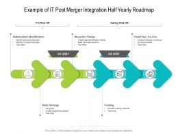 Example Of IT Post Merger Integration Half Yearly Roadmap