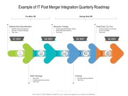 Example Of IT Post Merger Integration Quarterly Roadmap