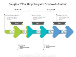 Example Of IT Post Merger Integration Three Months Roadmap
