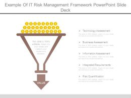 Example Of It Risk Management Framework Powerpoint Slide Deck