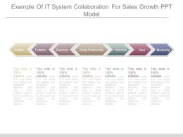 Example Of It System Collaboration For Sales Growth Ppt Model