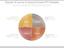 example_of_journey_to_buying_a_product_ppt_templates_Slide01