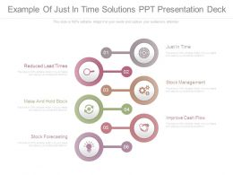 Example Of Just In Time Solutions Ppt Presentation Deck