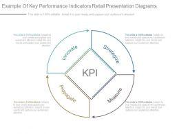 Example Of Key Performance Indicators Retail Presentation Diagrams