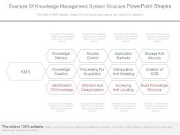 Example Of Knowledge Management System Structure Powerpoint Shapes