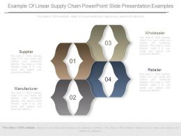 example_of_linear_supply_chain_powerpoint_slide_presentation_examples_Slide01