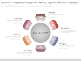 Example Of Management Strategy And Leadership Diagram Powerpoint Slide Designs