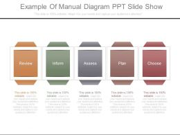 Example Of Manual Diagram Ppt Slide Show