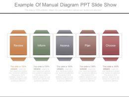 example_of_manual_diagram_ppt_slide_show_Slide01