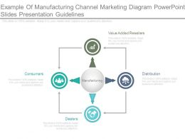 Example Of Manufacturing Channel Marketing Diagram Powerpoint Slides Presentation Guidelines
