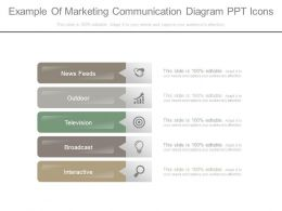 Example Of Marketing Communication Diagram Ppt Icons