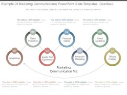 Example Of Marketing Communications Powerpoint Slide Templates Download