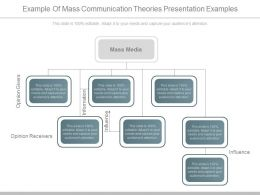 Example Of Mass Communication Theories Presentation Examples