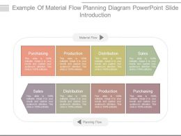 Example Of Material Flow Planning Diagram Powerpoint Slide Introduction