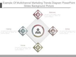 Example Of Multichannel Marketing Trends Diagram Powerpoint Slides Background Picture