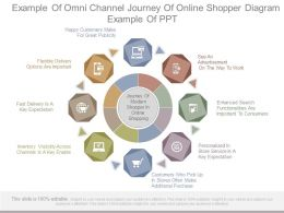 Example Of Omni Channel Journey Of Online Shopper Diagram Example Of Ppt