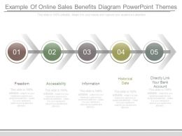 Example Of Online Sales Benefits Diagram Powerpoint Themes