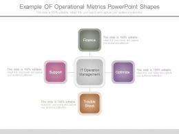 Example Of Operational Metrics Powerpoint Shapes