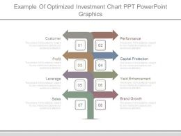 Example Of Optimized Investment Chart Ppt Powerpoint Graphics