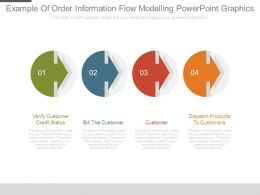 Example Of Order Information Flow Modelling Powerpoint Graphics