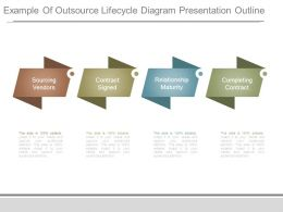 Example Of Outsource Lifecycle Diagram Presentation Outline