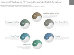 Example Of Podcasting Ppt Layout Powerpoint Slide Information