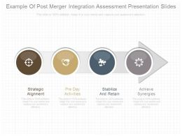 Example Of Post Merger Integration Assessment Presentation Slides